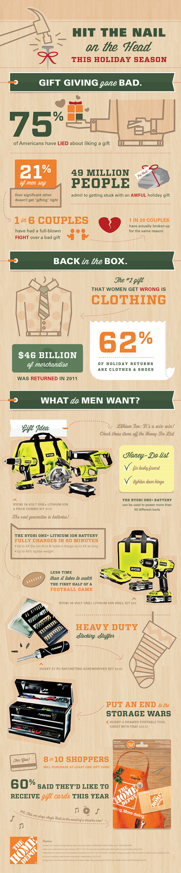 home depot infographic
