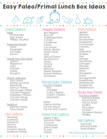 Primal food list food paleo and primal lunch ideas printable list malvernweather Choice Image