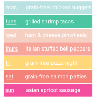 Where We Are At The Dinner Table (grain-free meal plan 8-11-14)